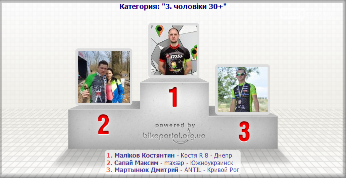 """Результати """"Соколиних перегонів - 2019"""": у вознесенців призові місця, фото-3"""