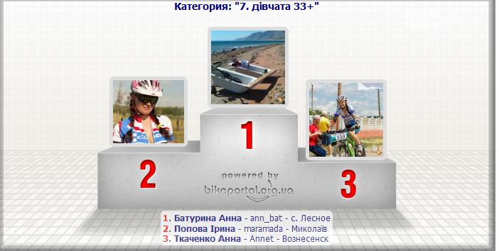 """Результати """"Соколиних перегонів - 2019"""": у вознесенців призові місця, фото-7"""