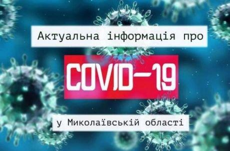 89 нових випадків COVID-19 виявлено станом на 10:00 24 вересня в Миколаївській області , фото-1